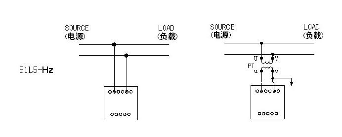 温州东保电气有限公司专业研发、生产、销售控制与保护器(RMKBO)、剩余电流式火灾监控探测器、双电源自动转换开关、智能断路器、多功能电力仪表、船用电力仪表、指针式电力仪表、F72-HZB频率表 45-55HZ频率表 指针式频率表等多种高低压电器设备。我公司注重产品质量,严格把控产品质量关;更注重产品售后服务,让您毫无后顾之忧。质量过硬,价格实惠。  F72-HZB频率表尺寸图:  F72-HZB频率表接线图:  仪表特点 本产品以磁电系机芯统一测量机构,配集成化的变换电路,构成高精度机电一体化的系列产品。