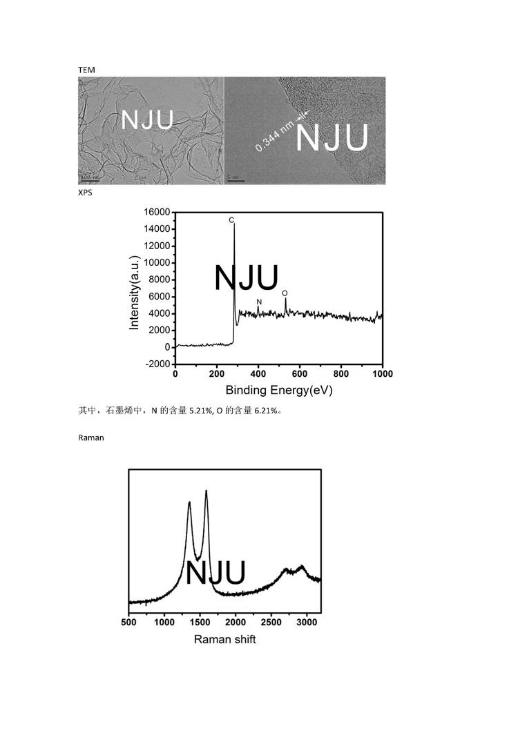 石墨烯不仅是已知材料中最薄的一种,还非常牢固坚硬;作为单质,它在室温下传递电子的速度比已知导体都快。石墨烯的结构非常稳定,碳碳键(carbon-carbon bond)仅为1.42Å。石墨烯内部的碳原子之间的连接很柔韧,当施加外力于石墨烯时,碳原子面会弯曲变形,使得碳原子不必重新排列来适应外力,从而保持结构稳定。这种稳定的晶格结构使石墨烯具有优秀的导热性。另外,石墨烯中的电子在轨道中移动时,不会因晶格缺陷或引入外来原子而发生散射。由于原子间作用力十分强,在常温下,即使周围碳原子发生挤撞,石墨烯