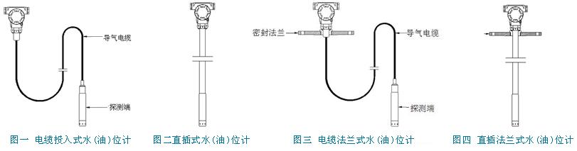 北京沃仕隆工业测控技术有限公司简称(隆工测控)。本公司专业致力于工业测控仪表的生产和国内外自动化系统工程的成套设备控制系统集成。主要是以流量测量仪表、物位测量仪表、压力测量仪表、温度测量仪表、分析仪器的研发、生产、销售、技术服务为一体的高科技企业。通过ISO9001质量体系认证。 公司为您提供的高科技产品广泛应用在石油化工 , 冶金电力 , 安全环保 , 制药造纸 , 烟草酿酒 ,钢铁和水处理等众多行业领域。 一. 我们的团队 公司现有产品销售部 , 技术研发部 , 自动化仪表事业部 , 财务部及综合事业