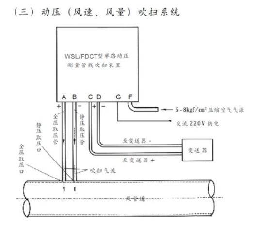bcd-288wsl电路图