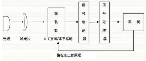 反射光电感应电路图