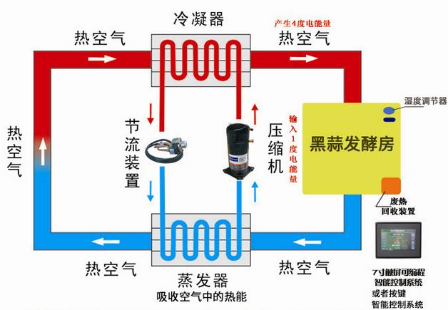 家用电烘箱安装接线图