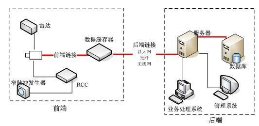 电路 电路图 电子 原理图 533_260