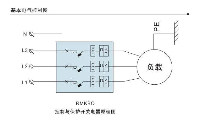 rmkb0控制保护开关 rmkb0-125c/m80/02m电机控制保护器