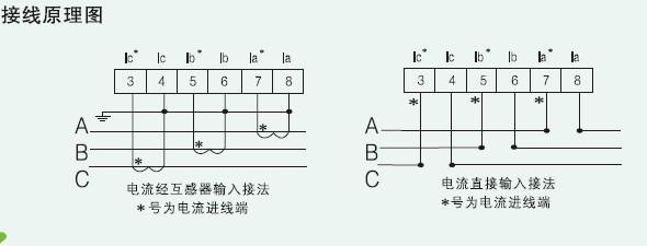 供应智能型电流表 三相电流表价格