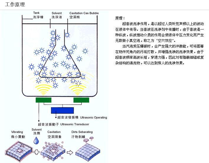 dc600h超声波清洗机 dg-1超声波清洗机 超声波清洗机工作原理:     1