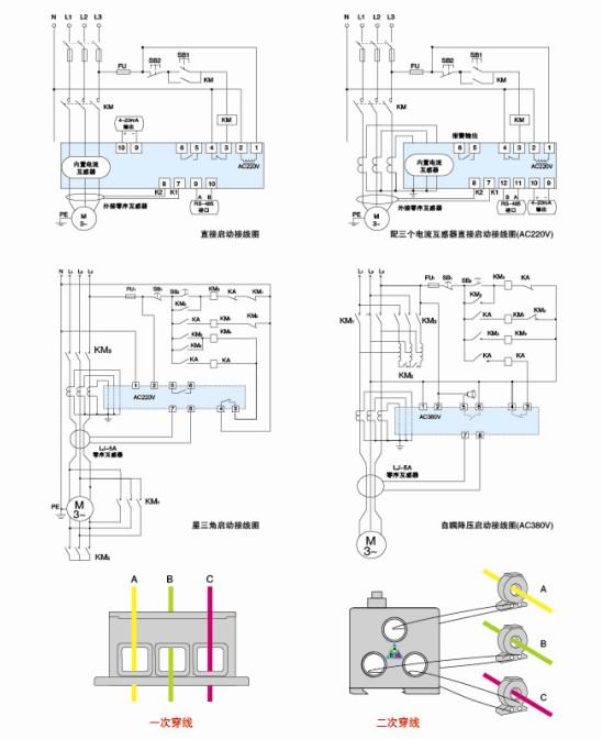 NCM601Y系列电动机微机监控保护器是我公司研制生产同类电机保护产品经验的结晶于自主知识专利产权和软件著作权的结合,按IEC国际标准开发的智能化、数字化、网络化的保护器。保护器是完善的对电动机运行过程中的各种参数信息进行采集跟踪,通过对故障报警,保护动作(保护跳闸),以及动作延时时间的设定来实现及时准确的保护,最大限度保证设备安全生产正常的有效性。当电动机运行参数达到预设的预警值时,保护器仅进行报警,不触发跳闸;但当越限值达到预设的跳闸值时,保护器进入跳闸触发延时。在预设跳闸延时时间内若设备恢复正常运行