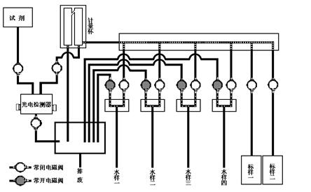 这部分由测量流路,检测器,电路板(单片机)