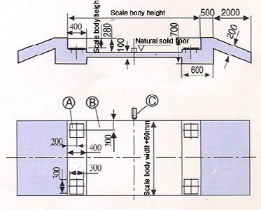 2005奥德赛scs电路图