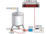 反应釜配料称重模块,1吨反应釜称重模块