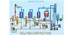 宇电AIDCS监控软件单机版(V6.0)