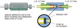 ZUF1,ZBRUF21标准带固定烧结筛板过滤器