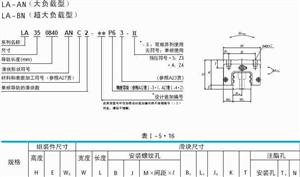 LH30BN,NSK滑块,NSK直线导轨