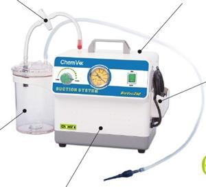 Chemvak便携式液体抽吸系统BioVac 225 BioVac 235 BioVac 240